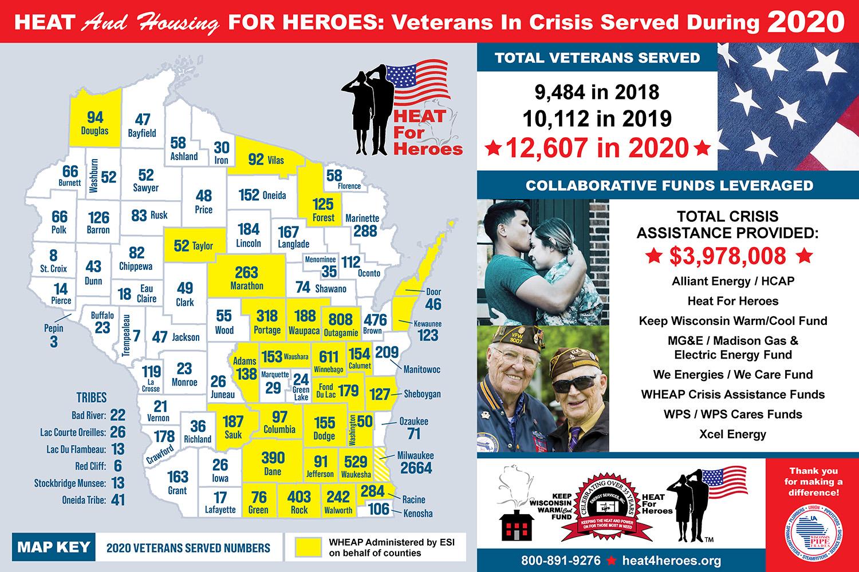 https://heat4heroes.org/sites/heat4heroes.org/assets/images/default/2021-H4H---Vets-Served-Map-Board-24x362021-09-03-0935.jpg