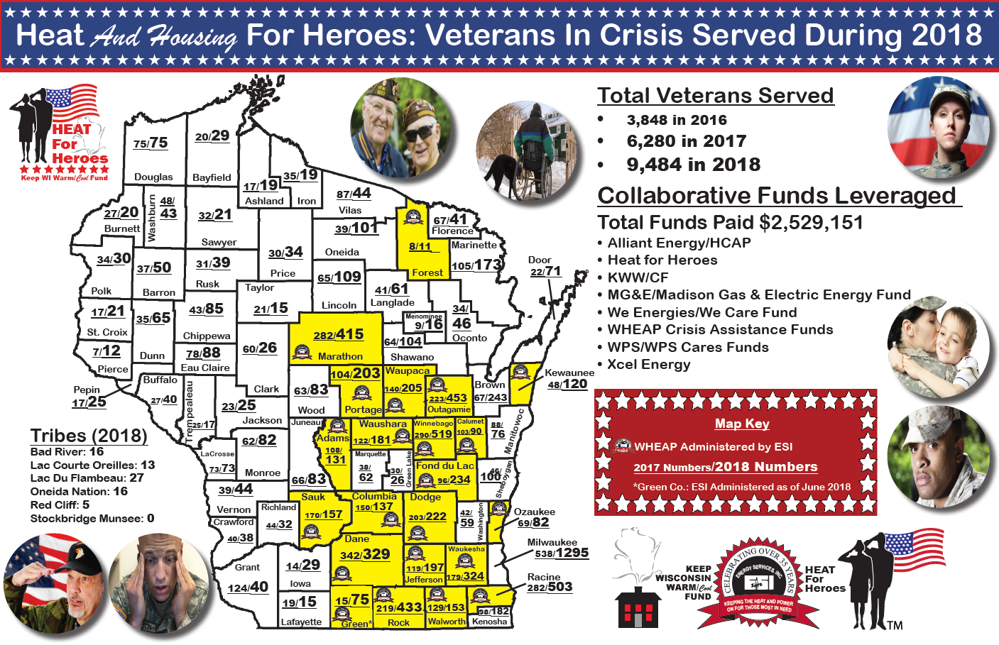 http://www.heat4heroes.org/sites/heat4heroes.org/assets/images/default/Vets-Served-Map-2018---image-file.PNG